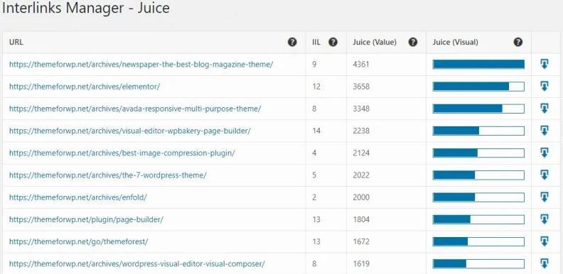 WordPress内链管理插件 Interlinks Manager