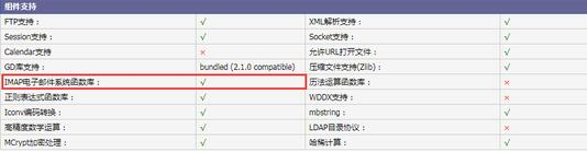 LNMP1.4和centos6.9环境下安装IMAP