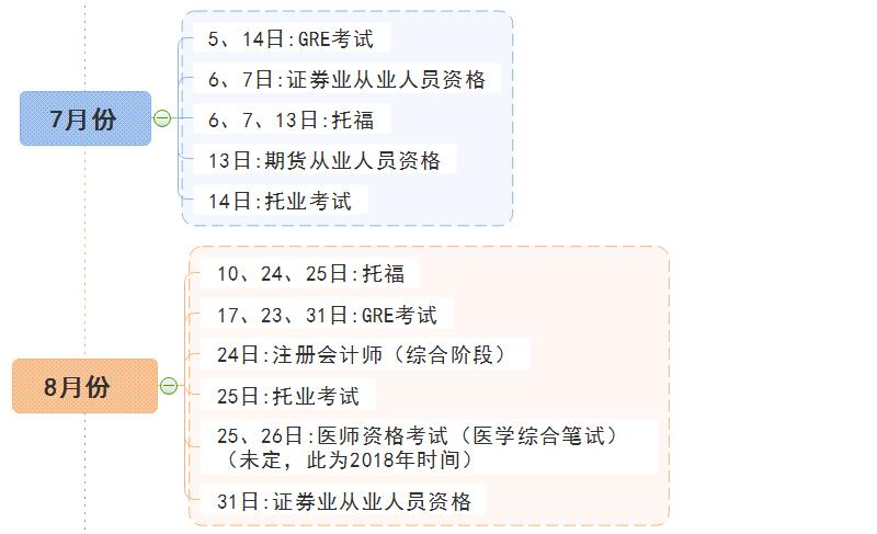 """019年所有证书考试时间整理(思维导图版)"""""""
