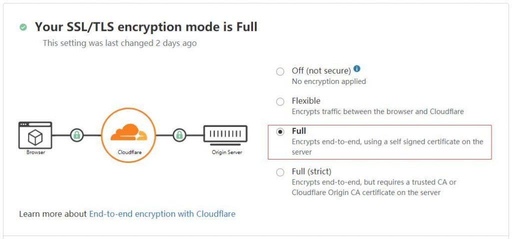 接入Cloudflare CDN以及快速设置教程