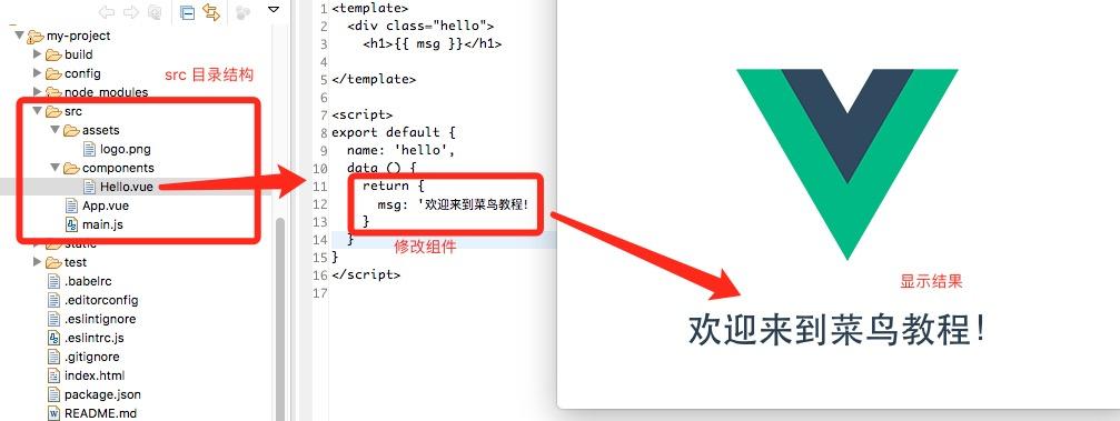 Vue.js 目录结构