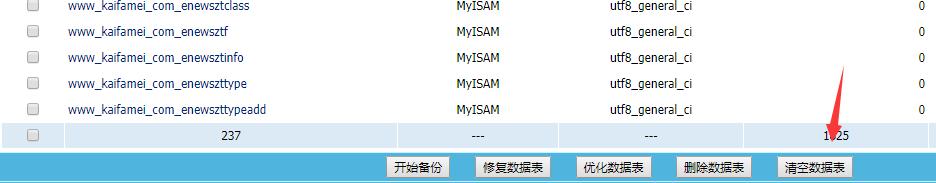 帝国cms如何清空内容信息id从1开始图文教程